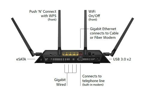 Netgear AC2600 Nighthawk X4S VDSL/ADSL Modem Router (D7800)