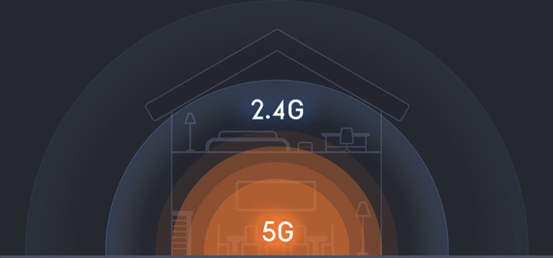 Xiaomi Mi Router รุ่น 4A Giga Version