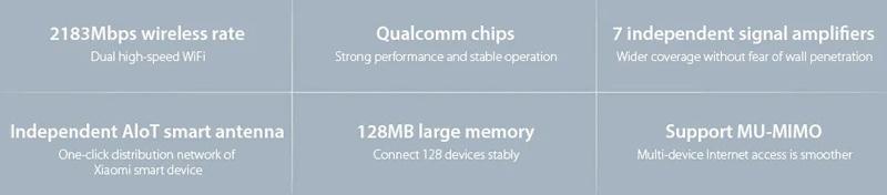 Xiaomi Mi AIoT Router รุ่น AC2350