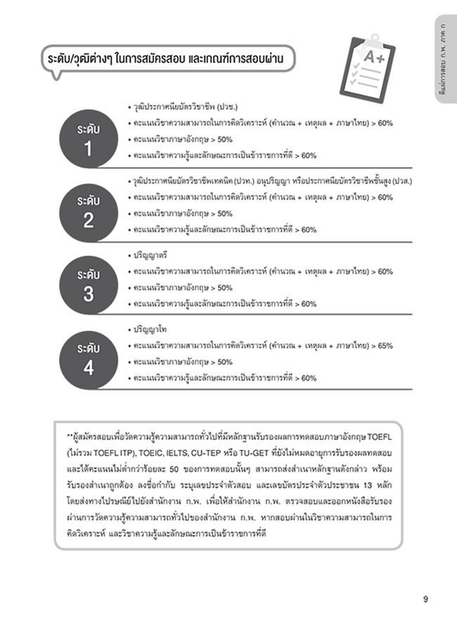 เจาะลึกแนวข้อสอบ ก.พ. ภาค ก ฉบับสมบูรณ์ 02