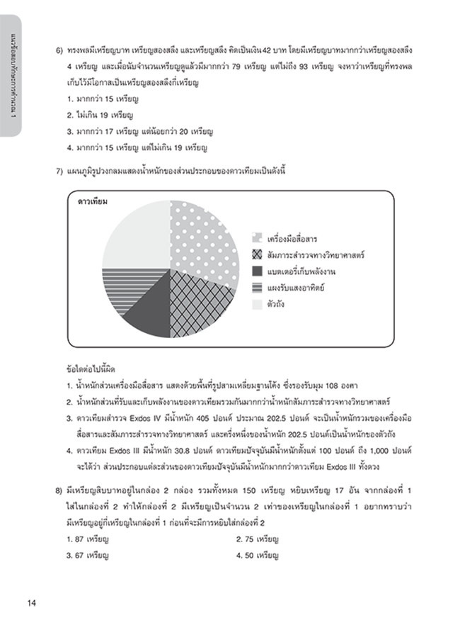 เจาะลึกแนวข้อสอบ ก.พ. ภาค ก ฉบับสมบูรณ์ 06