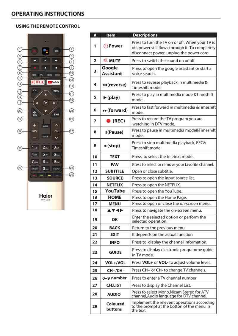 Haier Android TV FULL HD LED 43 นิ้ว รุ่น LE43K9000T