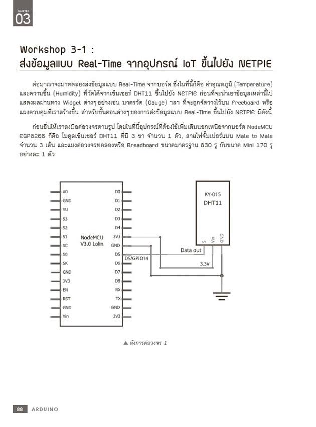 พัฒนา IoT ผ่าน Cloud ด้วย Arduino 08