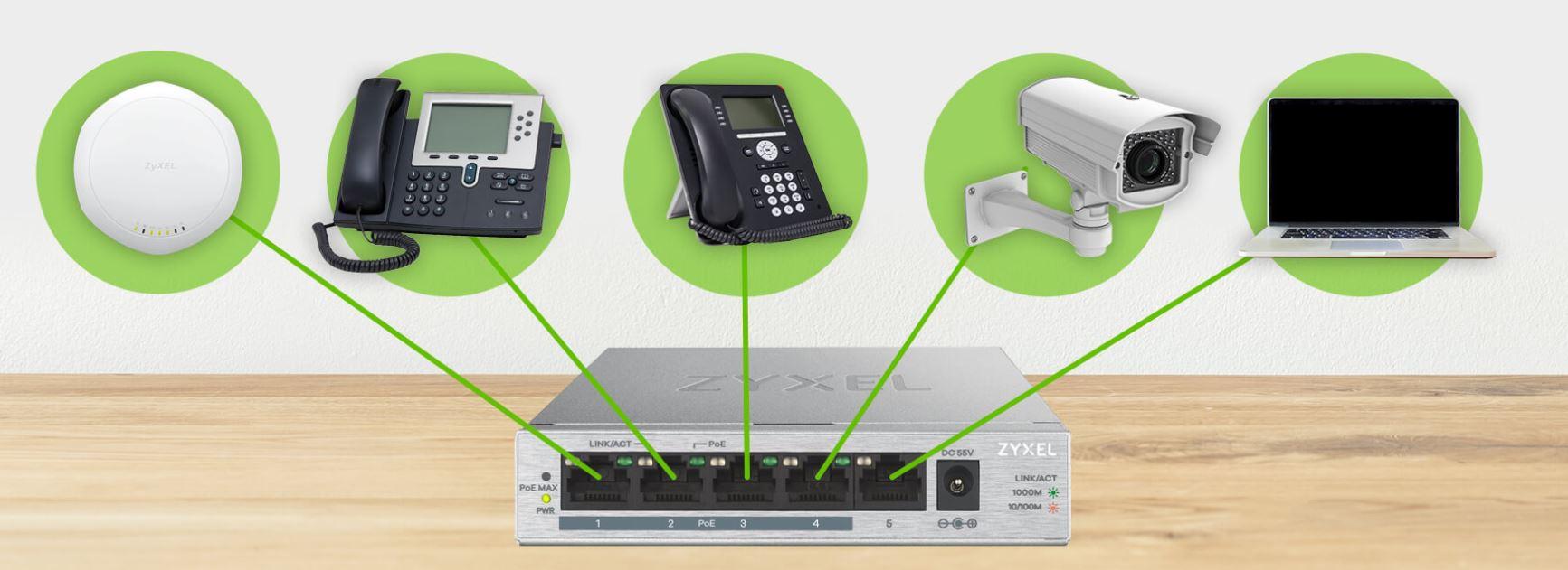 Zyxel GS1005HP 5-Port GbE Unmanaged PoE Switch 02