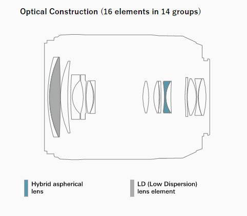 spec tamron lens b018 e canon 18200mm