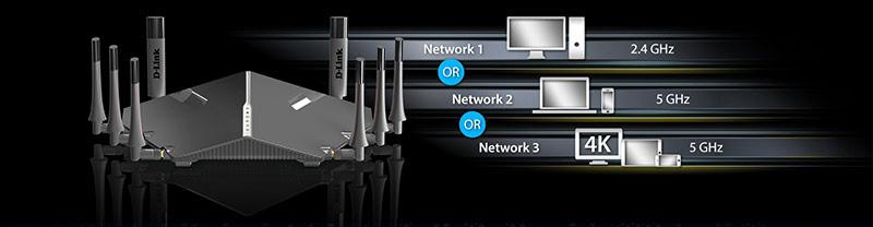 D-Link DIR-895L AC5300 MU-MIMO Ultra WiFi Router04