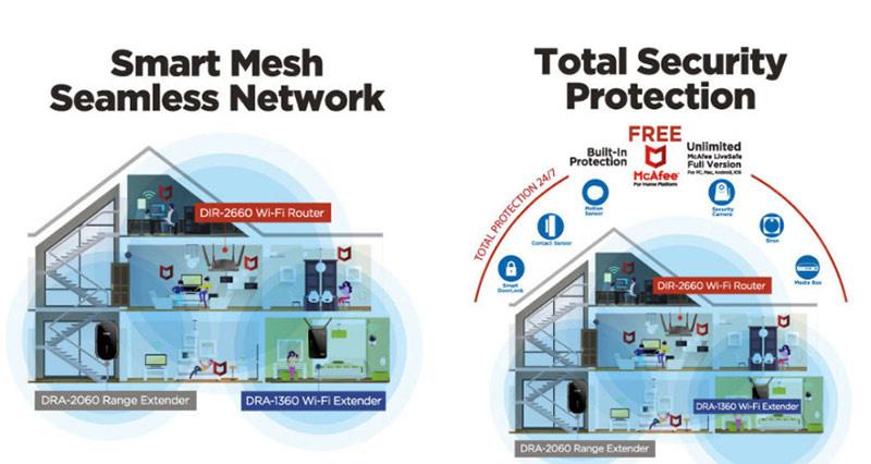 D-Link DIR-2660 AC2600 Smart Mesh Wi-Fi Router02