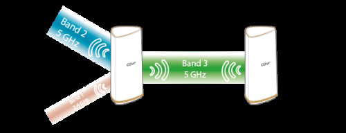 D-Link COVR-2202 Tri-Band Whole Home Wi-Fi System09