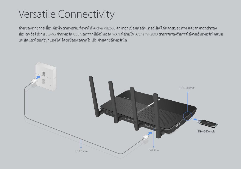 313355_05_detail_tplink_modem_router_arc
