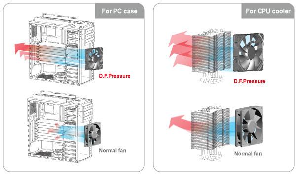 252393_des07_enermax_case_fan_df_pressur