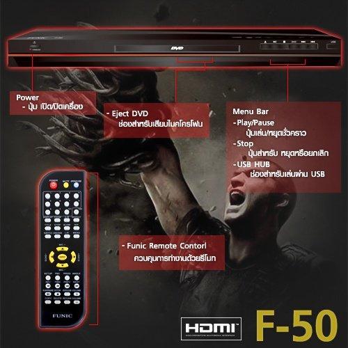 209813_02_SONAR_F50HDMI_Detail.jpg