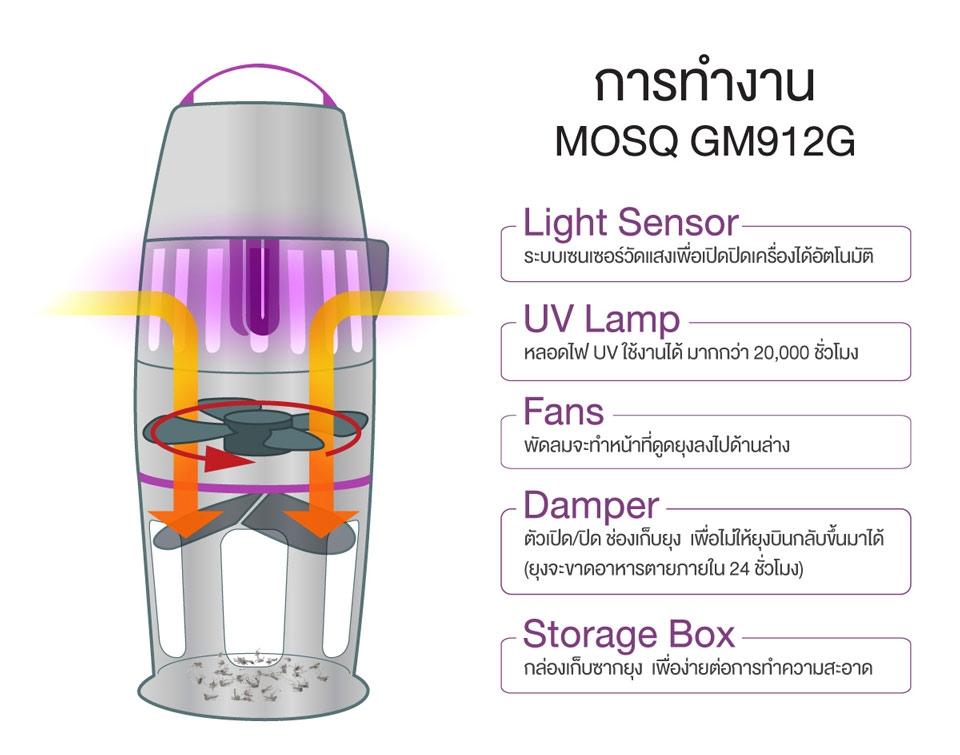 MOSQGM912Gsolo-20180726-LandingPage_MOSQ